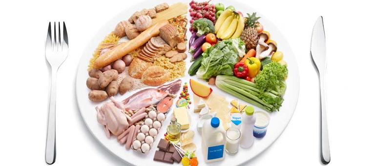 Classificazione degli alimenti