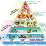 Dieta: mostro o alleato?
