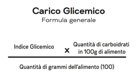 Formula del carico glicemico