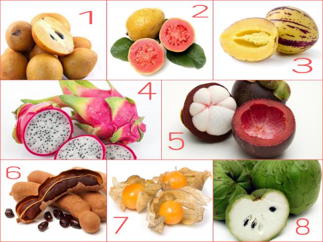 Tabella dei frutti esotici