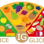Alimenti e prodotti con indice glicemico alto