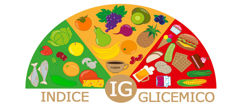 Tabelle dell'Indice Glicemico